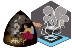 Vấn đề sức khoẻ và đốt nhiên liệu trong nhà